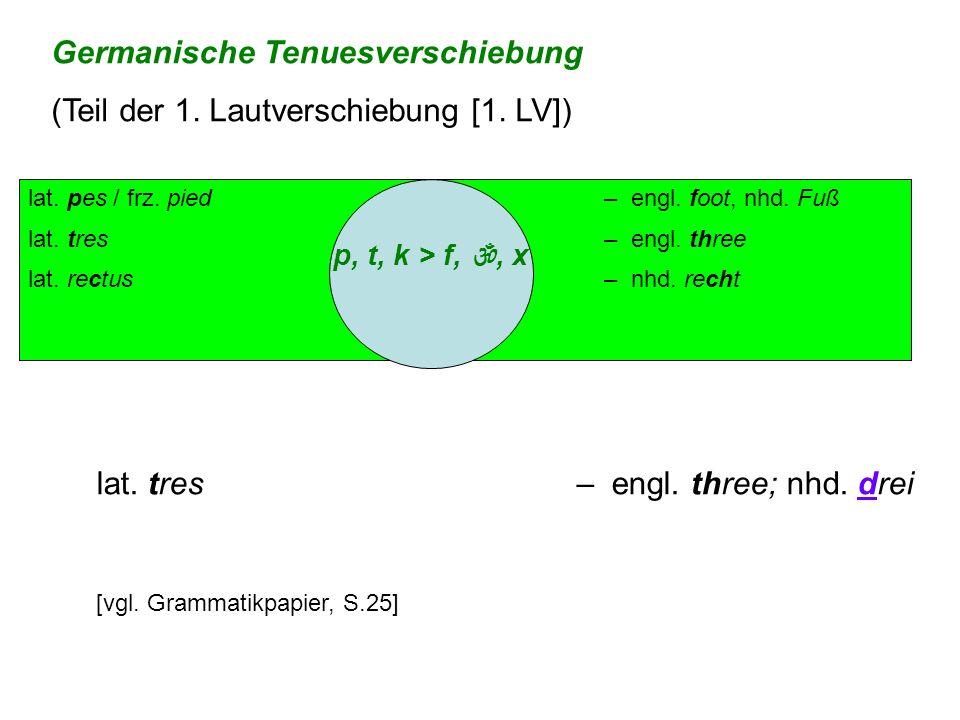 Germanische Tenuesverschiebung (Teil der 1. Lautverschiebung [1. LV])